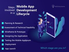 The process of creating an app requires to consider steps. Know these phases of the #MobileAppDevelopmentLifecycle and bring your dream application to reality.  Do let us know what stage are you in? And what are the difficulties you are facing at that stage?  #MobileAppDevelopment #MobileAppIdeas
