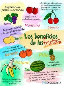 Beneficios de las frutas. | Hábitos Health Coaching  #Nutrición y #Salud YG > nutricionysaludyg.com