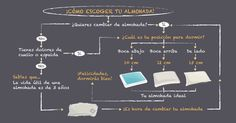 ¡¡Descubre cuál es tu #almohada ideal!!