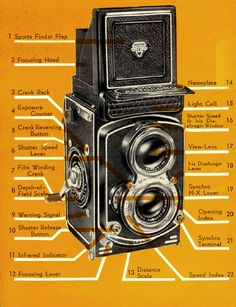 The Minolta Autocord, from the instruction book
