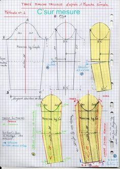 Transformations : Les Manches Methode N°2 Tracer une manche tailleur d'après une Manche simple longue en image : attention ! taille originale = cliquez !