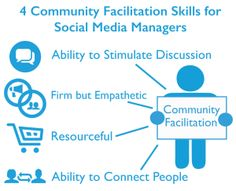 What the Best Social Media Community Managers Actually Do in Their Job Les For Information Management on bob job, tony job, charlie job,