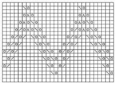 Bilderesultat for hullmønster strikk