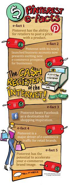 – The Cash Register of the Internet E-mail Marketing, Online Marketing, Social Media Marketing, Affiliate Marketing, Digital Marketing, Social Media Trends, E Commerce Business, Pinterest For Business, Pinterest Marketing