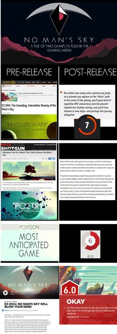No Man's Sky: How the media hyped the game and now the reaction on release