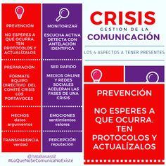 Cuatro aspectos clave que se deben considerar a la hora de poder afrontar desde la comunicación la gestión de riesgos y crisis. #comunicacióndecrisis #reputación #comunicación #RRPP #management #gestióndecrisis #reputacióndigital #crisisonline