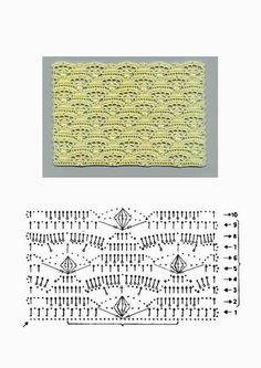 Tamborējumu shēmas (crochet schemes) | Kafijas krūze
