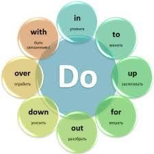 Image result for phrasal verbs 3-words