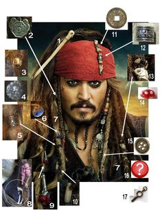 All the information you might ever require to devise your very own CAPTAIN Jack Sparrow disguise.