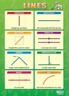 Lines Poster More #Mathematics