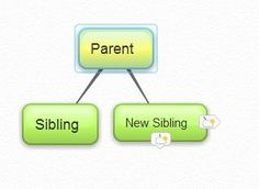 bubbl.us New Sibling, Siblings, Literacy, Parenting, Writing, Being A Writer, Childcare, Natural Parenting