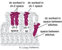 crochet stitch anatomy - spaces