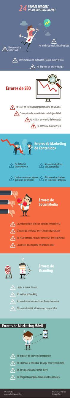 Hola: Una infografía con los24 peores errores de Marketing Digital. Vía Un saludo