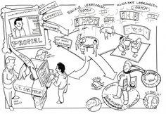 Innovatie of vernieuwing heeft betrekking op nieuwe ideeën, goederen, diensten en processen.