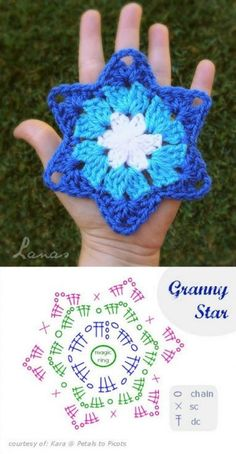 Transcendent Crochet a Solid Granny Square Ideas. Inconceivable Crochet a Solid Granny Square Ideas. Crochet Motifs, Granny Square Crochet Pattern, Crochet Diagram, Free Crochet, Tunisian Crochet, Hat Crochet, Crochet Stars, Crochet Snowflakes, Crochet Flowers