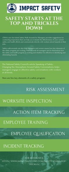 new fact sheet, Safety Walk-Arounds for Managers, provides suggestions for conducting inspections that can help you evaluate the effectiveness of your current safety and health efforts and communicate directly with workers about hazards in their jobs. Osha Safety Training, Fire Training, National Safety, Program Management, Workplace Safety, Health And Safety, New Job, Effort, Safety Pins
