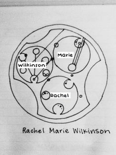 How To Write In Circular Gallifreyan