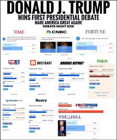 Such a great honor. Final debate polls are in - and the MOVEMENT wins! Donald J. Trump (@realDonaldTrump) | Twitter