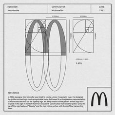 """Designer: Jim Schindler Contractor: McDonalds Date: 1971 Information: In designer Jim Schindler was hired to create a more ""corporate"" logo"" Hand Logo, Logo Branding, Branding Design, T Logo, Logo Guidelines, Logo Process, Graphisches Design, Famous Logos, Geometric Logo"