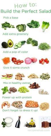 Como hacer una ensalada perfecta! #perfectsalad