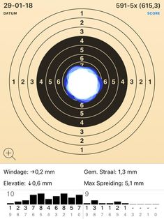 Best 60-shot group at 12 meters with my 42 year old Anschütz 54 Match rifle, using diopter sights, shot off-hand prone position.