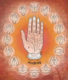 Jupiter: Gyan Mudra (Seal of Knowledge) – Hidden in the Crag Shiva Meditation, Chakra Meditation, Kundalini Yoga, Chakra Healing, Shiva Yoga, Meditation Music, Yoga Mantras, Gyan Mudra, Hand Mudras