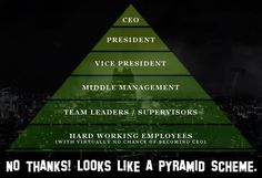 Pyramid Scams | Objections| Residual Income For Life