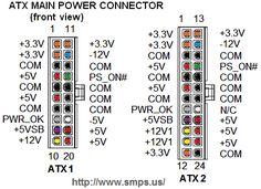 Main Power Connector ATX Power Supply   Power Supply   Pinterest ...