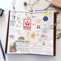 Traveler's Notebook //+. Week 02.2017