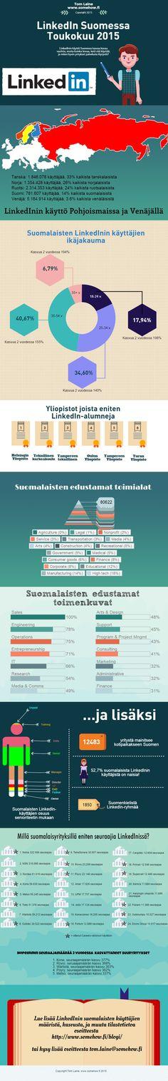 LinkedIn Suomessa, toukokuu 2015