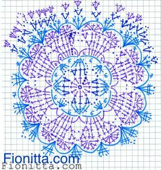 motivi crochet http://fionitta.com/2014/august-blanket