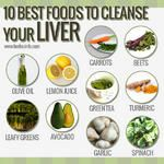 Top 10 Best Foods to Cleanse Your Liver