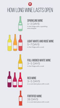 Wine Pairing – Choosing the Right Wine for Your Food – Drinks Paradise Wine Tasting Party, Wine Parties, Wine Facts, Wine Chart, Wine Folly, Wine Searcher, Wine Education, Wine Guide, Types Of Wine