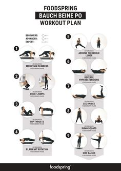 9 effektive Bauch-Beine-Po Übungen The Effective Pictures We Offer You About fitmess trainingsplan A quality picture can tell you many things. Fitness Workouts, Slim Fitness, Mini Workouts, Fitness Diet, Ball Workouts, Fitness Pal, Fitness Tracker, Fitness Motivation, Ab Workout At Home