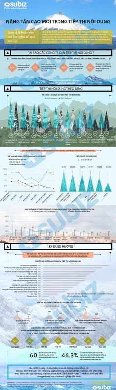 Infographic - Tiếp Thị Nội Dung Nâng Cao http://www.infographic24h.com/2015/01/Tiep-Thi-Noi-Dung-Content-Marketing.html