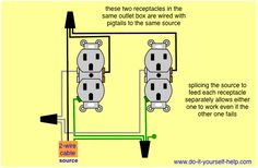 wiring 20 amp double receptacle circuit breaker 120 volt circuit rh pinterest com Multiple Outlet Wiring Diagram Switched Outlet Wiring Diagram