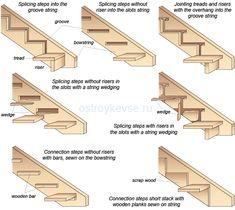 Standard Deck Railing Height Decks Residential Building