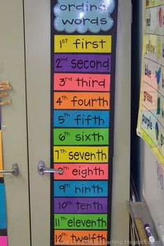 ordinal words - i would color code the st, nd, rd, and th numbers for my esl kiddos