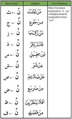 Hukum Bacaan Nun Mati : hukum, bacaan, Muslim, Ideas, Islamic, Calligraphy,