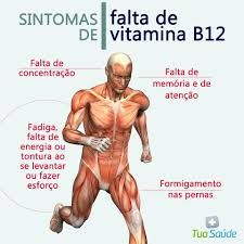 vitamina b12 - Google Search