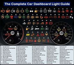 So Helpful Better Than Digging Thru Your Glovebox For Car S Manual That