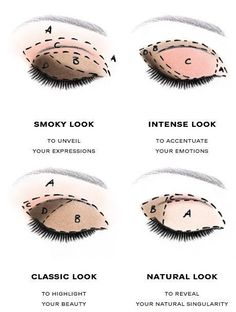 easy tutorial for eyeshadows. How to do the classic look, natural look, smoky and intense look.