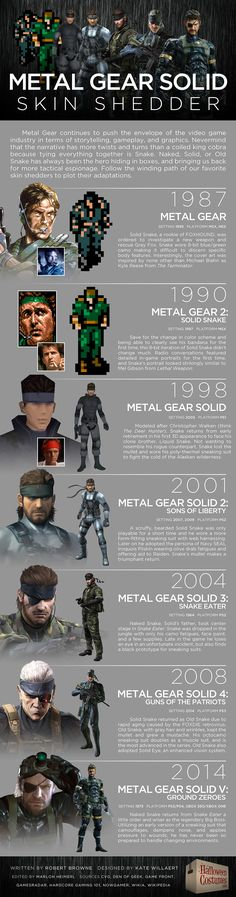 Metal Gear Solid: Skin Shedder [Infographic] - Halloween Costumes Blog