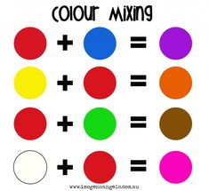 Mixing Colors Chart (with a pair of birds - as the primary colors, feeding and chick - as the secondary color)