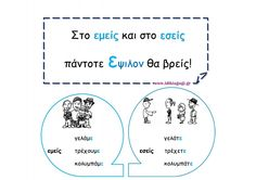 ΚΑΝΟΝΑΣ εμεις-εσεις -Ε Grammar Book, Grammar Rules, Greek Language, Educational Crafts, Teaching Methods, Speech Therapy, Second Grade, Special Education, Spelling