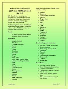 AIP low-FODMAP food list