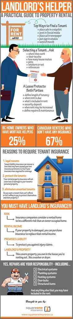 A rental property (or a rental suite in your home) can be a fantastic source of income. It can also be a major source of headaches (and costs) if you don't take steps to protect yourself. This landlord's helper infographic is designed to help you protect yourself. There are quick reference points and topics that are critical for landlords. Rental Property
