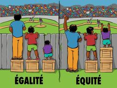 """Résultat de recherche d'images pour """"dessin egalite equite"""""""