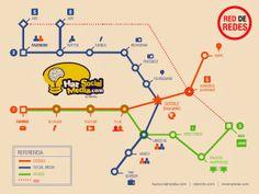 Red de las Redes Sociales para tu empresa