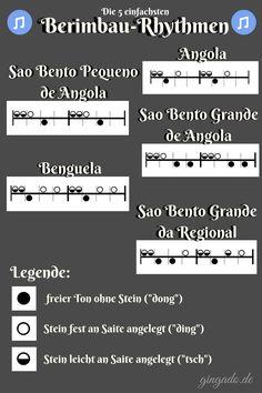MUSICAS CAPOEIRA PARA DE BAIXAR BENGUELA